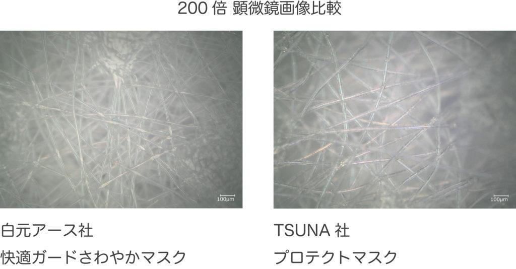 光学顕微鏡でのマスク比較